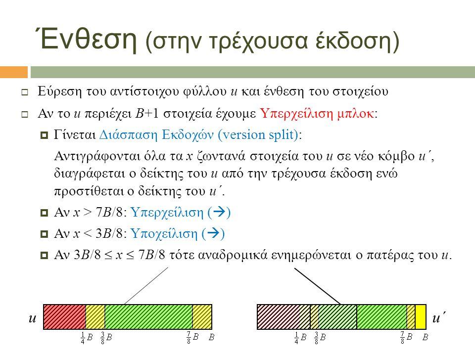 Ένθεση (στην τρέχουσα έκδοση)  Υπερχείλιση (x > 7B/8)  Διάσπαση u σε u΄ και u΄΄ με x/2 στοιχεία στον καθένα (3Β/8<x/2  B/2)  Αναδρομική ενημέρωση parent(u): Διαγραφή δείκτη u και ένθεση δεικτών u΄ και u΄΄  Υποχείλιση (x < 3B/8)  Συγχώνευση x στοιχείων με y ζωντανά στοιχεία από διάσπαση εκδοχών σε κάποιο αδερφό του (Β/2  x+y  11B/8) [B/4+B/4  x+y  3B/8+B].