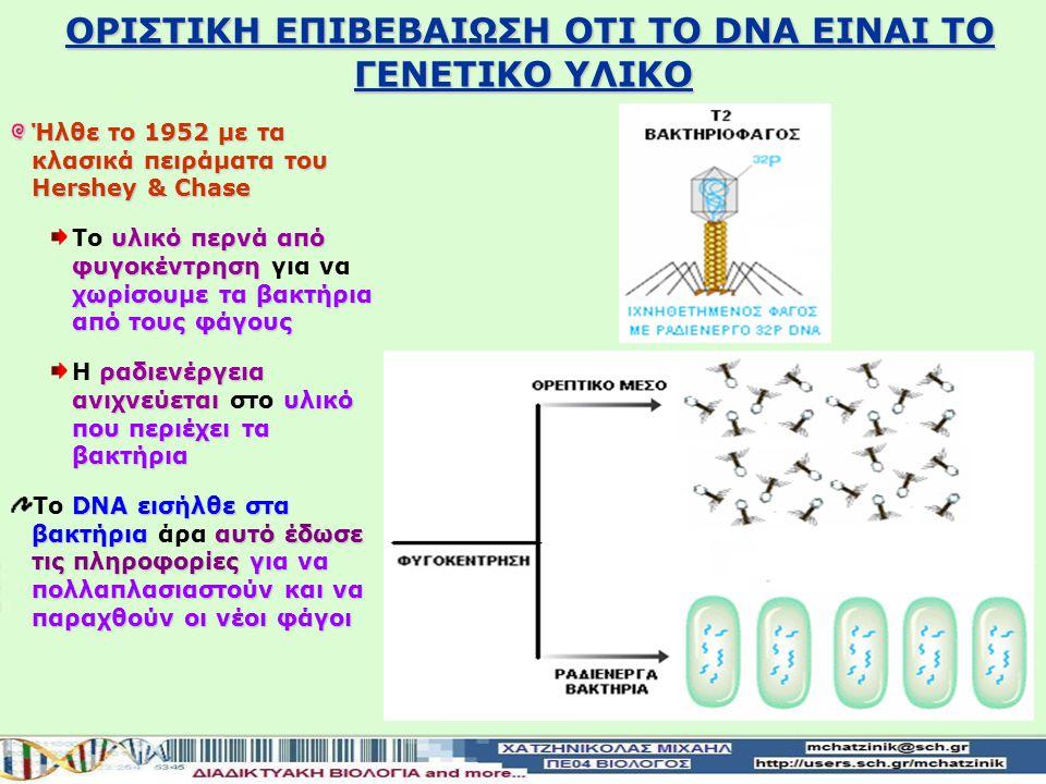 Ήλθε το 1952 με τα κλασικά πειράματα του Hershey & Chase Μελέτησαν τον κύκλο ζωής του βακτηριοφάγου Τ2 Μελέτησαν τον κύκλο ζωής του βακτηριοφάγου (ιός