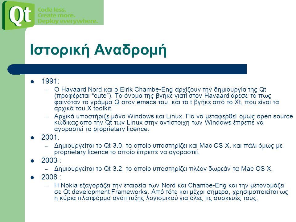 Ιστορική Αναδρομή 1991: – O Havaard Nord και ο Eirik Chambe-Eng αρχίζουν την δημιουργία της Qt (προφέρεται cute ).