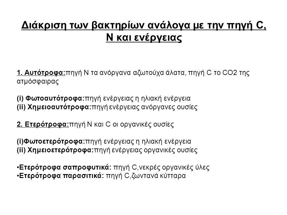 Διάκριση των βακτηρίων ανάλογα με την πηγή C, Ν και ενέργειας 1. Αυτότροφα:πηγή Ν τα ανόργανα αζωτούχα άλατα, πηγή C το CO2 της ατμόσφαιρας (i) Φωτοαυ