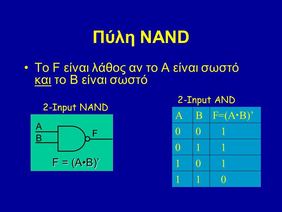 Πύλη NAND Το F είναι λάθος αν το Α είναι σωστό και το Β είναι σωστό AB F=(A B)' 00 1 01 1 10 1 11 0 2-Input AND 2-Input NAND A B F F = (AB)'