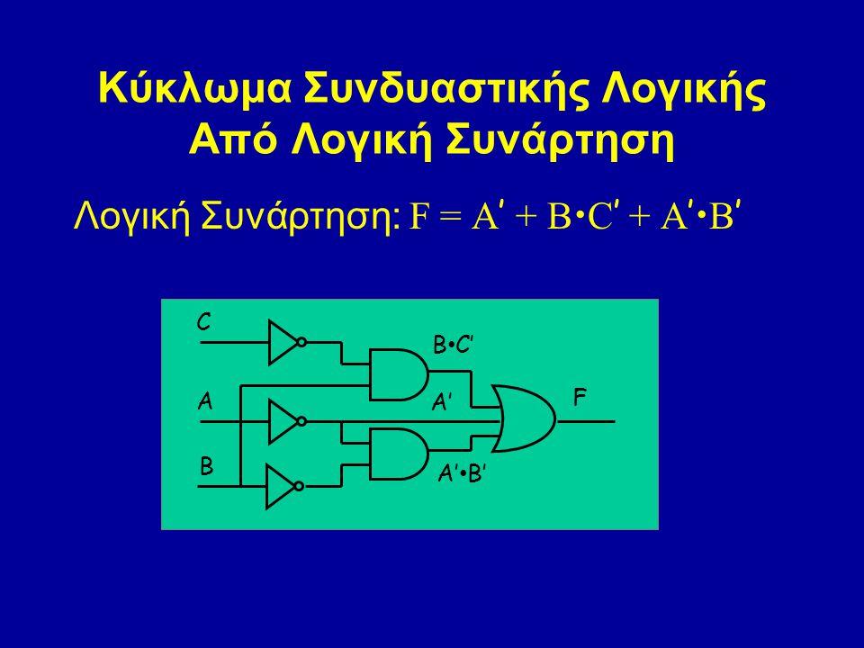 Κύκλωμα Συνδυαστικής Λογικής Από Λογική Συνάρτηση Λογική Συνάρτηση: F = A ' + B C ' + A ' B ' A B C F Β C' Α' Β' A'A'