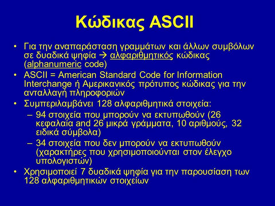 Κώδικας ASCII Για την αναπαράσταση γραμμάτων και άλλων συμβόλων σε δυαδικά ψηφία  αλφαριθμητικός κώδικας (alphanumeric code) ASCII = American Standard Code for Information Interchange ή Αμερικανικός πρότυπος κώδικας για την ανταλλαγή πληροφοριών Συμπεριλαμβάνει 128 αλφαριθμητικά στοιχεία: –94 στοιχεία που μπορούν να εκτυπωθούν (26 κεφαλαία and 26 μικρά γράμματα, 10 αριθμούς, 32 ειδικά σύμβολα) –34 στοιχεία που δεν μπορούν να εκτυπωθούν (χαρακτήρες που χρησιμοποιούνται στον έλεγχο υπολογιστών) Χρησιμοποιεί 7 δυαδικά ψηφία για την παρουσίαση των 128 αλφαριθμητικών στοιχείων
