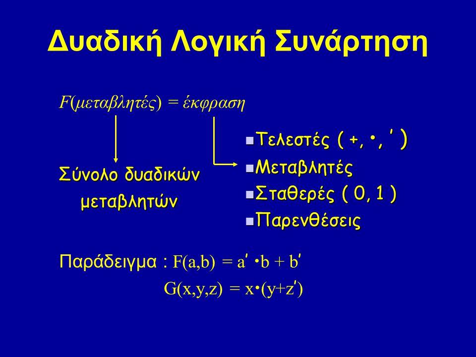 Δυαδική Λογική Συνάρτηση F(μεταβλητές) = έκφραση Παράδειγμα : F(a,b) = a ' b + b ' G(x,y,z) = x (y+z ' ) Σύνολο δυαδικών μεταβλητών Τελεστές ( +,, ' ) Τελεστές ( +,, ' ) Μεταβλητές Μεταβλητές Σταθερές ( 0, 1 ) Σταθερές ( 0, 1 ) Παρενθέσεις Παρενθέσεις