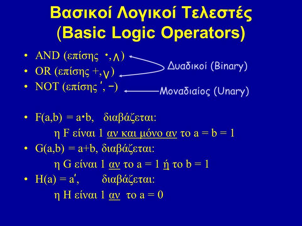 Βασικοί Λογικοί Τελεστές (Basic Logic Operators) AND (επίσης, ) OR (επίσης +, ) NOT (επίσης ', ) F(a,b) = a b, διαβάζεται: η F είναι 1 αν και μόνο αν το a = b = 1 G(a,b) = a+b, διαβάζεται: η G είναι 1 αν το a = 1 ή το b = 1 H(a) = a ', διαβάζεται: η H είναι 1 αν το a = 0 Δυαδικοί (Binary) Μοναδιαίος (Unary)