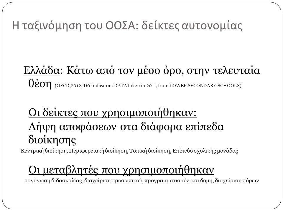 Ελλάδα: Κάτω από τον μέσο όρο, στην τελευταία θέση (OECD,2012, D6 Indicator : DATA taken in 2011, from LOWER SECONDARY SCHOOLS) Οι δείκτες που χρησιμο