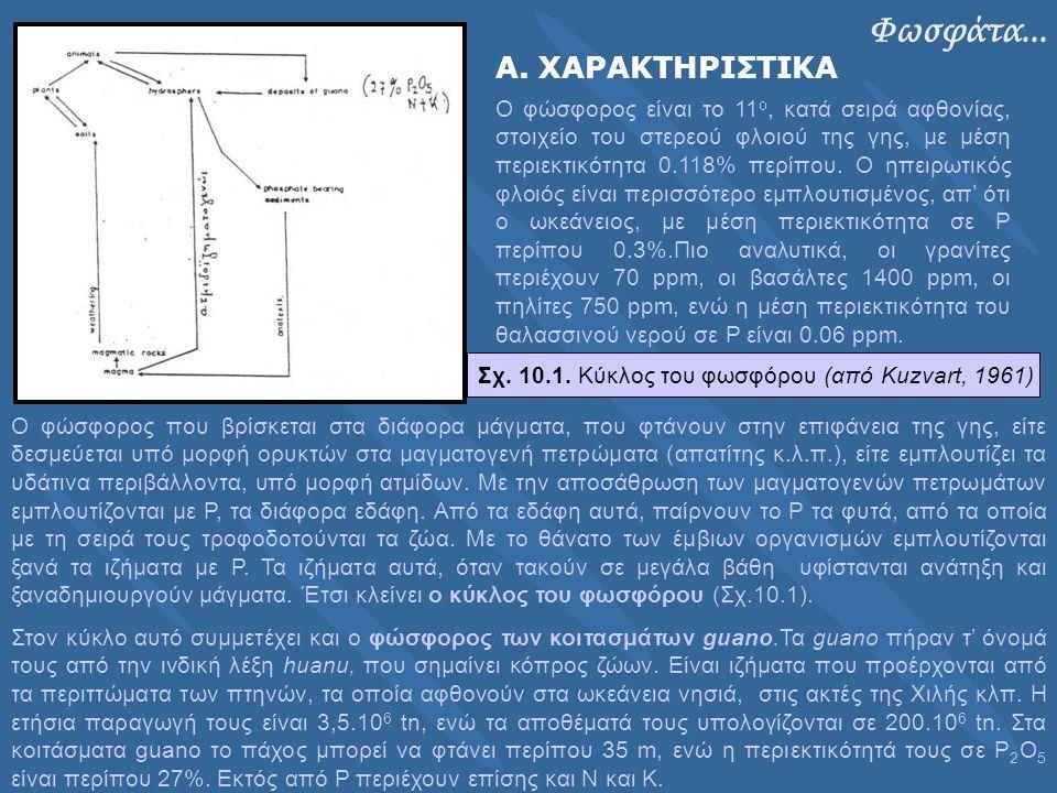 Φωσφάτα... Α. ΧΑΡΑΚΤΗΡΙΣΤΙΚΑ Ο φώσφορος είναι το 11 ο, κατά σειρά αφθονίας, στοιχείο του στερεού φλοιού της γης, με μέση περιεκτικότητα 0.118% περίπου