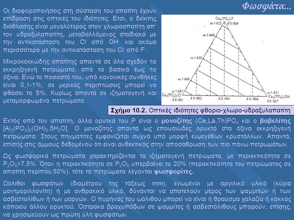 Φωσφάτα... Εκτός από τον απατίτη, άλλα ορυτκά του P είναι ο μοναζίτης (Ce,La,Th)PO 4 και ο βαβελίτης [Al 3 (PO 4 ) 2 (OH) 3.5H 2 O]. Ο μοναζίτης απαντ