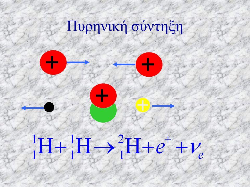 Πυρηνική σύντηξη Οι ελαφροί πυρήνες έχουν μικρότερη ενέργεια σύνδεσης ανά νουκλεόνιο από τους βαρύτερους.