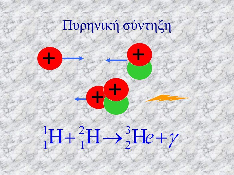 Πυρηνική σύντηξη