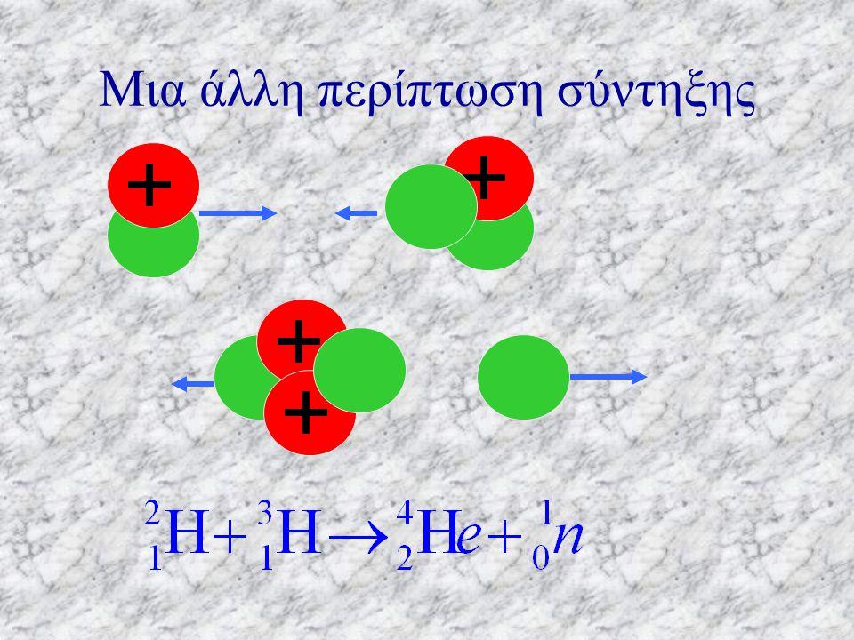 Κύκλος πρωτονίου - πρωτονίου Αν τελικά προσθέσουμε τις :