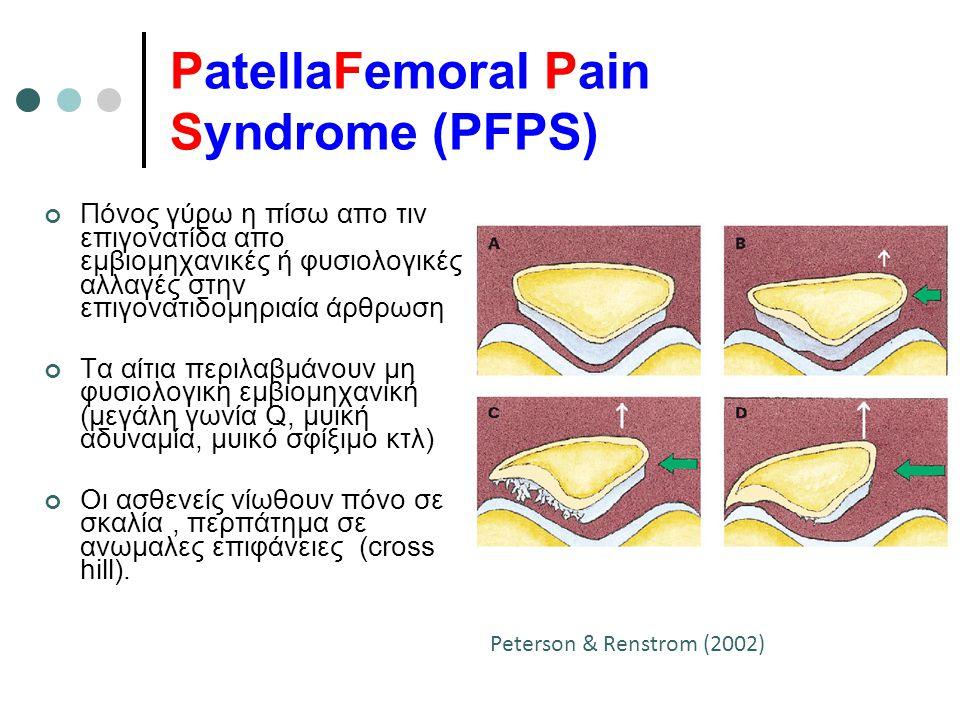 PatellaFemoral Pain Syndrome (PFPS) Πόνος γύρω η πίσω απο τιν επιγονατίδα απο εμβιομηχανικές ή φυσιολογικές αλλαγές στην επιγονατιδομηριαία άρθρωση Τα