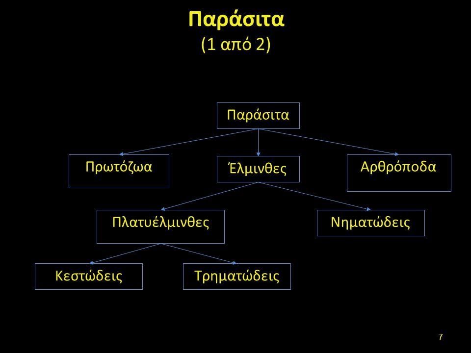 Παράσιτα (1 από 2) Παράσιτα ΠρωτόζωαΑρθρόποδα Έλμινθες ΠλατυέλμινθεςΝηματώδεις ΚεστώδειςΤρηματώδεις 7