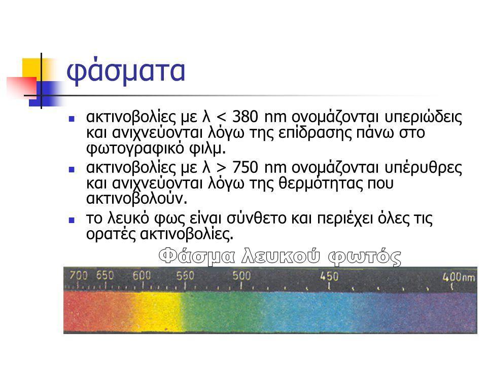 φάσματα ακτινοβολίες με λ < 380 nm ονομάζονται υπεριώδεις και ανιχνεύονται λόγω της επίδρασης πάνω στο φωτογραφικό φιλμ. ακτινοβολίες με λ > 750 nm ον