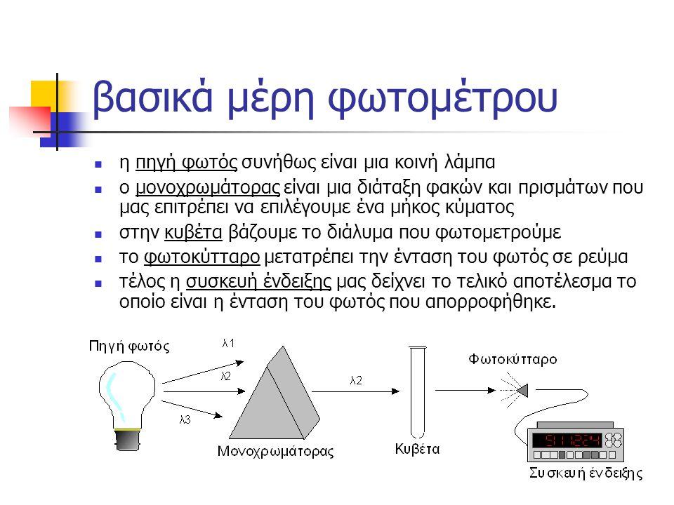 βασικά μέρη φωτομέτρου η πηγή φωτός συνήθως είναι μια κοινή λάμπα ο μονοχρωμάτορας είναι μια διάταξη φακών και πρισμάτων που μας επιτρέπει να επιλέγου