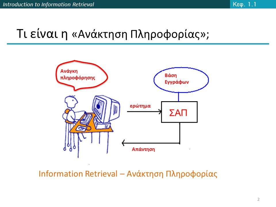 Introduction to Information Retrieval Term-document incidence matrix (μήτρα σύμπτωσης) 1 αν το έργο περιέχει τη λέξη, 0 αλλιώς Brutus AND Caesar BUT NOT Calpurnia Κεφ.