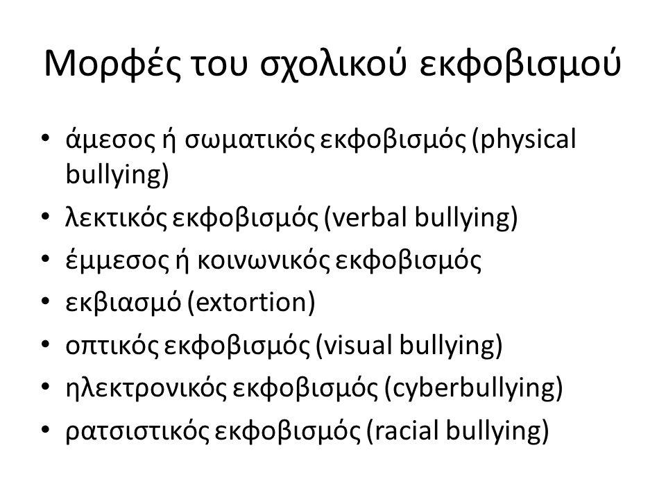 Μορφές του σχολικού εκφοβισμού άμεσος ή σωματικός εκφοβισμός (physical bullying) λεκτικός εκφοβισμός (verbal bullying) έμμεσος ή κοινωνικός εκφοβισμός