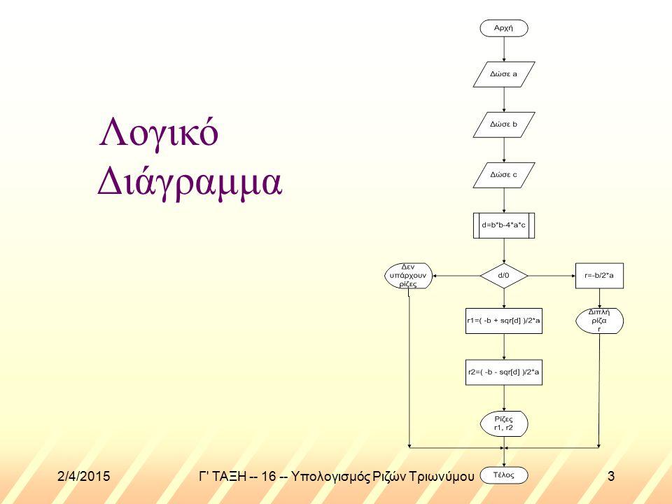 2/4/2015Γ ΤΑΞΗ -- 16 -- Υπολογισμός Ριζών Τριωνύμου3 Λογικό Διάγραμμα