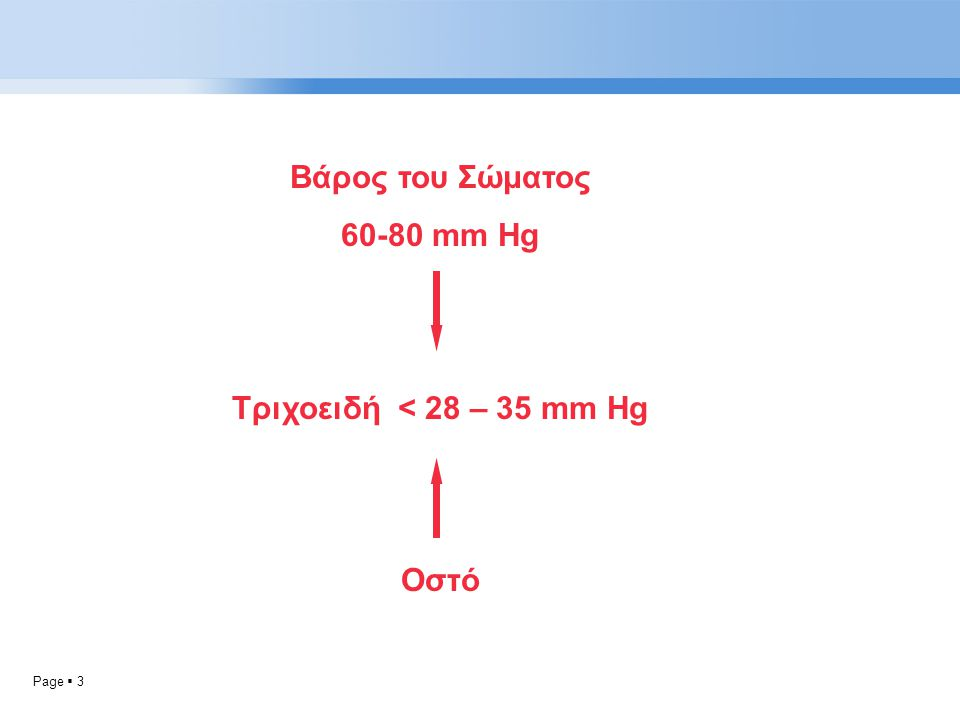 Page  3 Βάρος του Σώματος 60-80 mm Hg Τριχοειδή < 28 – 35 mm Hg Οστό