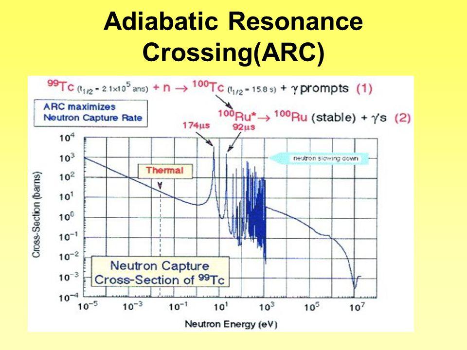Adiabatic Resonance Crossing(ARC)