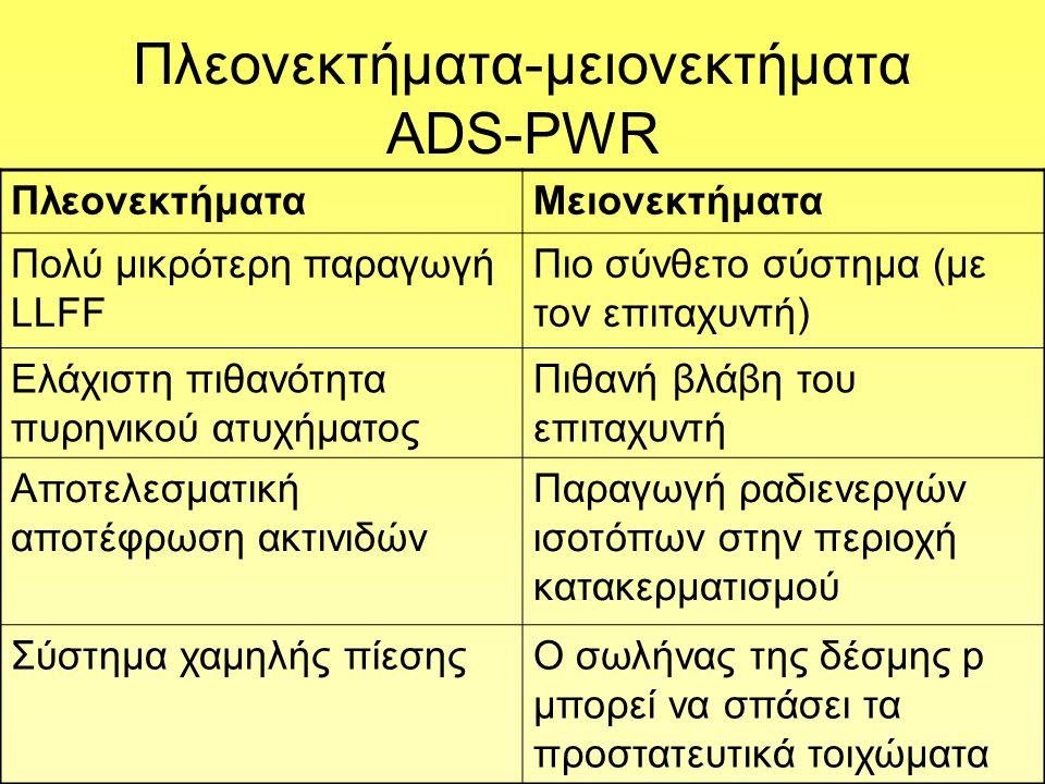 Πλεονεκτήματα-μειονεκτήματα ΑDS-PWR ΠλεονεκτήματαΜειονεκτήματα Πολύ μικρότερη παραγωγή LLFF Πιο σύνθετο σύστημα (με τον επιταχυντή) Eλάχιστη πιθανότητα πυρηνικού ατυχήματος Πιθανή βλάβη του επιταχυντή Αποτελεσματική αποτέφρωση ακτινιδών Παραγωγή ραδιενεργών ισοτόπων στην περιοχή κατακερματισμού Σύστημα χαμηλής πίεσηςΟ σωλήνας της δέσμης p μπορεί να σπάσει τα προστατευτικά τοιχώματα