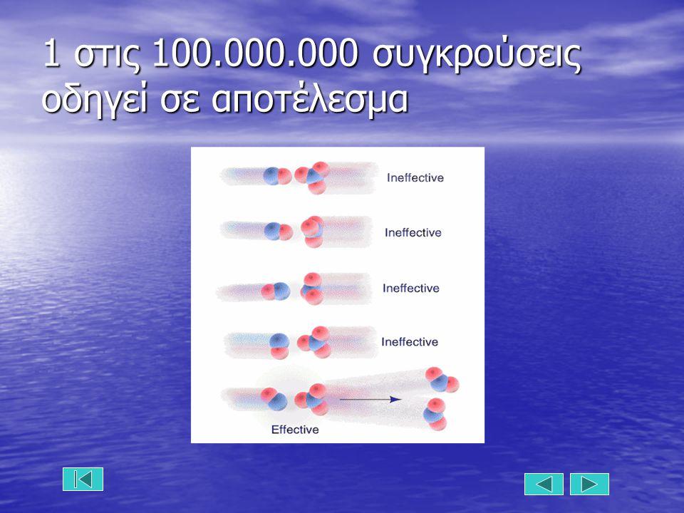 Προσανατολισμός μορίων Για να αντιδράσουν δυο μόρια πρέπει να έχουν τον κατάλληλο προσανατολισμό όπως φαίνεται στα διπλανά παραδείγματα Για να αντιδράσουν δυο μόρια πρέπει να έχουν τον κατάλληλο προσανατολισμό όπως φαίνεται στα διπλανά παραδείγματα