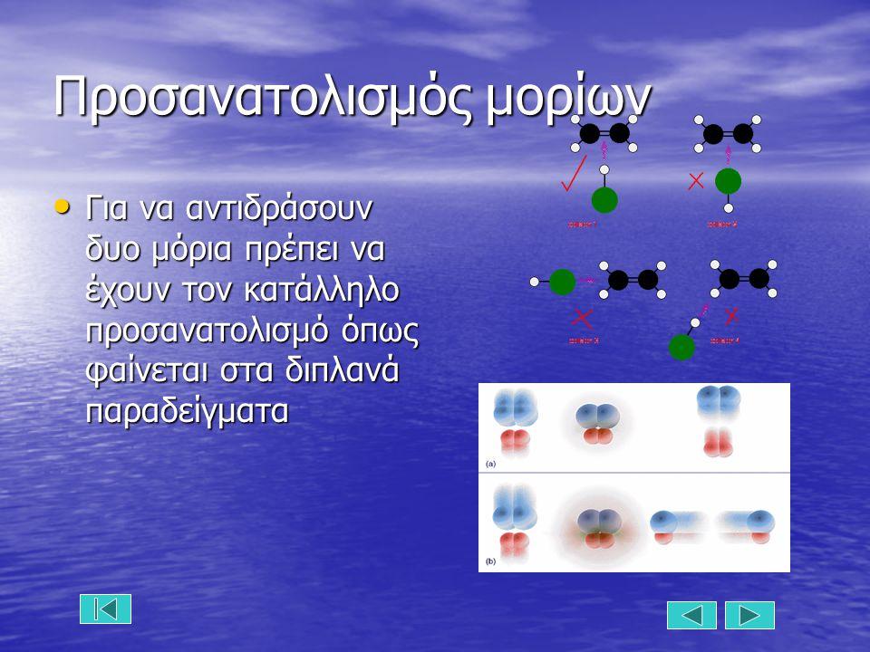 Προσανατολισμός μορίων Για να αντιδράσουν δυο μόρια πρέπει να έχουν τον κατάλληλο προσανατολισμό όπως φαίνεται στα διπλανά παραδείγματα Για να αντιδρά
