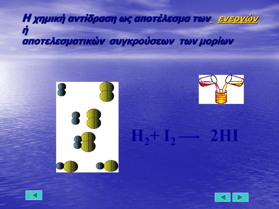 Η 2 + Ι 2 2ΗΙ Η χημική αντίδραση ως αποτέλεσμα των ενεργών ή αποτελεσματικών συγκρούσεων των μορίων ενεργών ενεργών