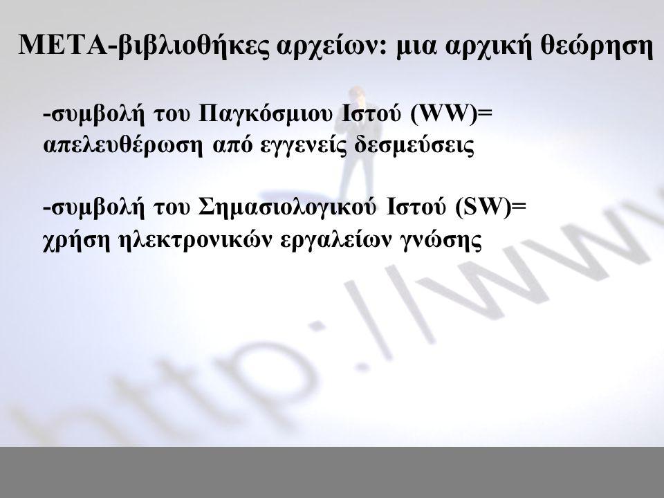 ΜΕΤΑ-βιβλιοθήκες αρχείων: μια αρχική θεώρηση -συμβολή του Παγκόσμιου Ιστού (WW)= απελευθέρωση από εγγενείς δεσμεύσεις -συμβολή του Σημασιολογικού Ιστού (SW)= χρήση ηλεκτρονικών εργαλείων γνώσης
