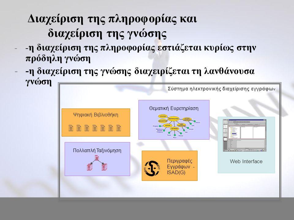 Διαχείριση της πληροφορίας και διαχείριση της γνώσης -- η διαχείριση της πληροφορίας εστιάζεται κυρίως στην πρόδηλη γνώση --η διαχείριση της γνώσης διαχειρίζεται τη λανθάνουσα γνώση Ψηφιακή Βιβλιοθήκη        Πολλαπλή Ταξινόμηση   Web Interface Θεματική Ευρετηρίαση Σύστημα ηλεκτρονικής διαχείρισης εγγράφω ν Περιγραφές Εγγράφων - ISAD(G)