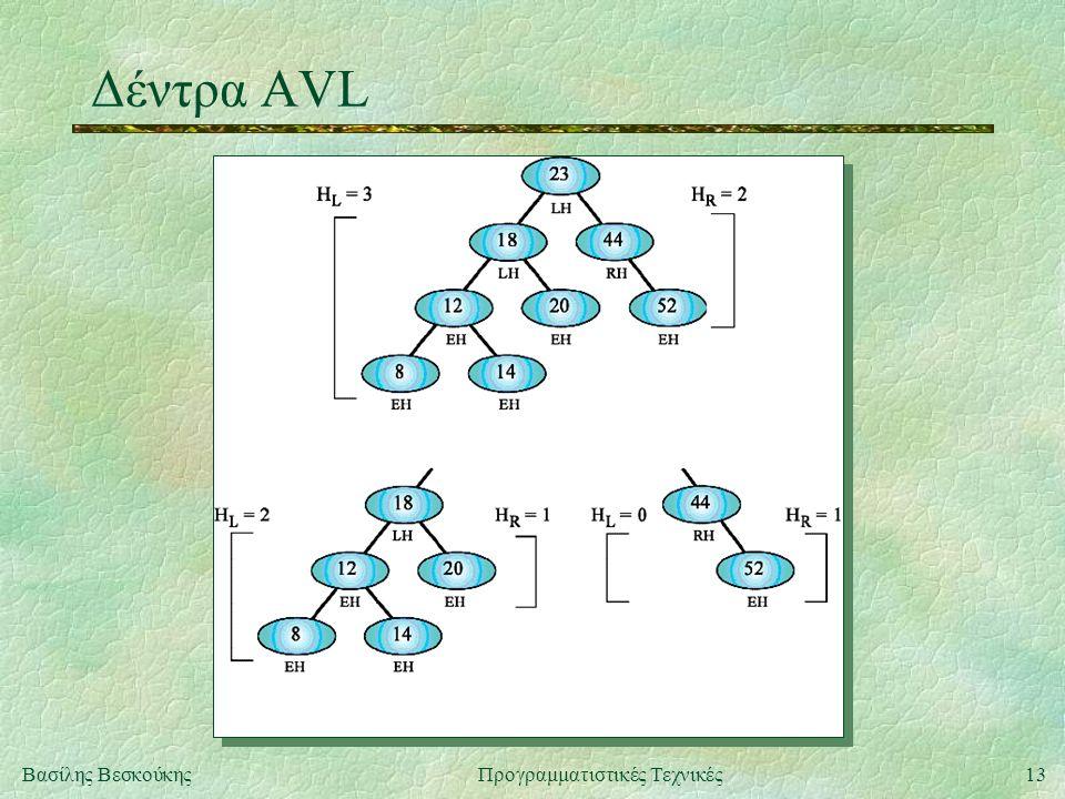 13Βασίλης ΒεσκούκηςΠρογραμματιστικές Τεχνικές Δέντρα AVL