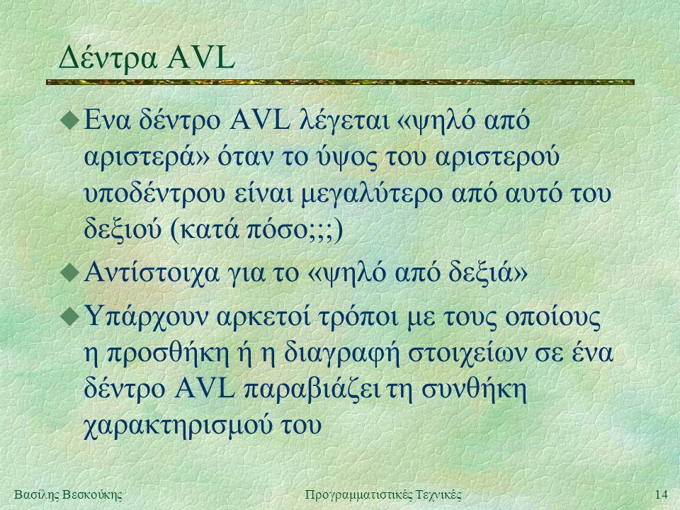 14Βασίλης ΒεσκούκηςΠρογραμματιστικές Τεχνικές Δέντρα AVL u Ενα δέντρο AVL λέγεται «ψηλό από αριστερά» όταν το ύψος του αριστερού υποδέντρου είναι μεγαλύτερο από αυτό του δεξιού (κατά πόσο;;;) u Αντίστοιχα για το «ψηλό από δεξιά» u Υπάρχουν αρκετοί τρόποι με τους οποίους η προσθήκη ή η διαγραφή στοιχείων σε ένα δέντρο AVL παραβιάζει τη συνθήκη χαρακτηρισμού του