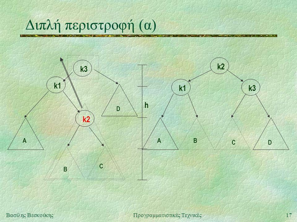 17Βασίλης ΒεσκούκηςΠρογραμματιστικές Τεχνικές Διπλή περιστροφή (α) k3 h D k2 k1 C B A k2 k1k3 C D BA