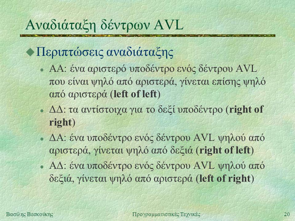 20Βασίλης ΒεσκούκηςΠρογραμματιστικές Τεχνικές Αναδιάταξη δέντρων AVL u Περιπτώσεις αναδιάταξης l ΑΑ: ένα αριστερό υποδέντρο ενός δέντρου AVL που είναι ψηλό από αριστερά, γίνεται επίσης ψηλό από αριστερά (left of left) l ΔΔ: τα αντίστοιχα για το δεξί υποδέντρο (right of right) l ΔΑ: ένα υποδέντρο ενός δέντρου AVL ψηλού από αριστερά, γίνεται ψηλό από δεξιά (right of left) l ΑΔ: ένα υποδέντρο ενός δέντρου AVL ψηλού από δεξιά, γίνεται ψηλό από αριστερά (left of right)