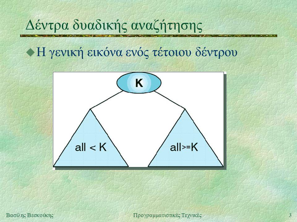3Βασίλης ΒεσκούκηςΠρογραμματιστικές Τεχνικές Δέντρα δυαδικής αναζήτησης u Η γενική εικόνα ενός τέτοιου δέντρου >=