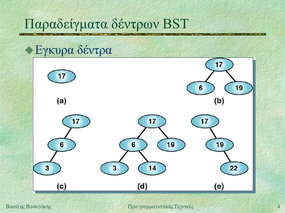 4Βασίλης ΒεσκούκηςΠρογραμματιστικές Τεχνικές Παραδείγματα δέντρων BST u Εγκυρα δέντρα