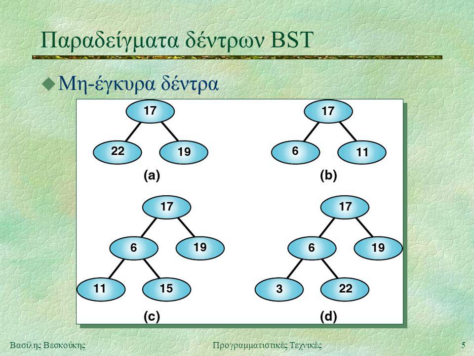 5Βασίλης ΒεσκούκηςΠρογραμματιστικές Τεχνικές Παραδείγματα δέντρων BST u Μη-έγκυρα δέντρα