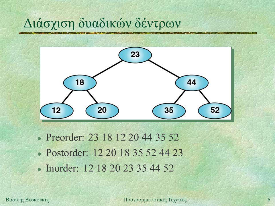 6Βασίλης ΒεσκούκηςΠρογραμματιστικές Τεχνικές Διάσχιση δυαδικών δέντρων l Preorder: 23 18 12 20 44 35 52 l Postorder: 12 20 18 35 52 44 23 l Inorder: 12 18 20 23 35 44 52