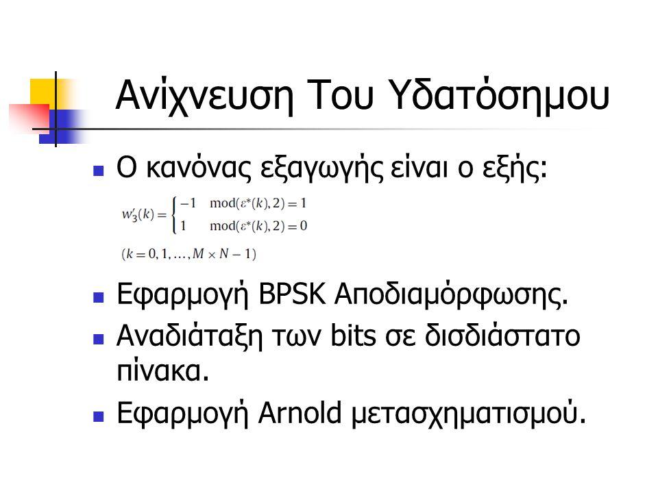 Ανίχνευση Του Υδατόσημου Ο κανόνας εξαγωγής είναι ο εξής: Εφαρμογή BPSK Αποδιαμόρφωσης. Αναδιάταξη των bits σε δισδιάστατο πίνακα. Εφαρμογή Arnold μετ
