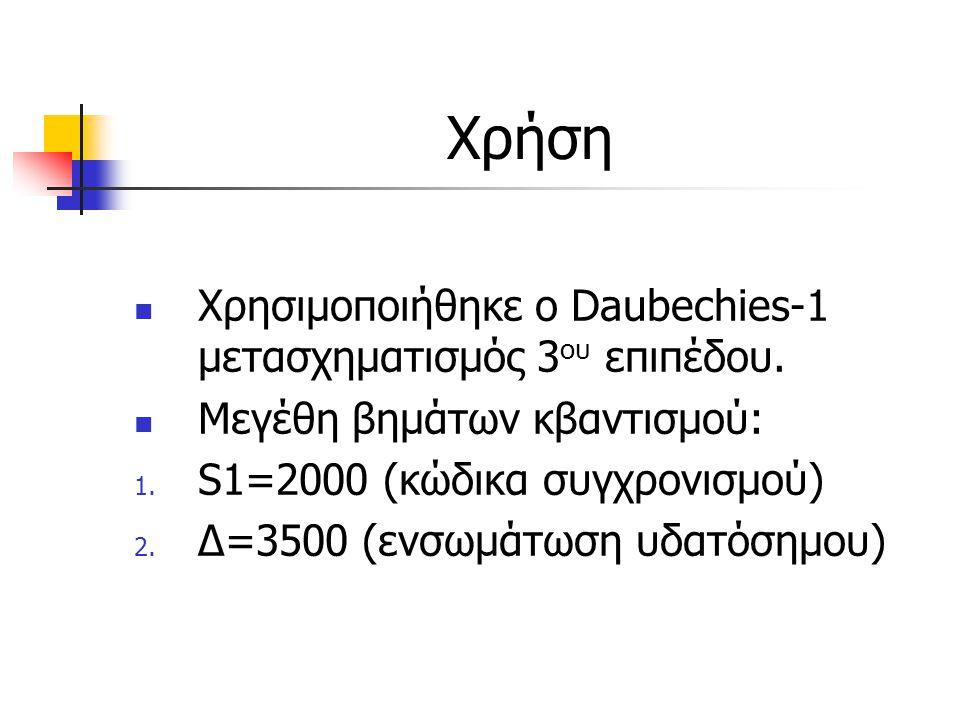 Χρήση Χρησιμοποιήθηκε ο Daubechies-1 μετασχηματισμός 3 ου επιπέδου. Μεγέθη βημάτων κβαντισμού: 1. S1=2000 (κώδικα συγχρονισμού) 2. Δ=3500 (ενσωμάτωση