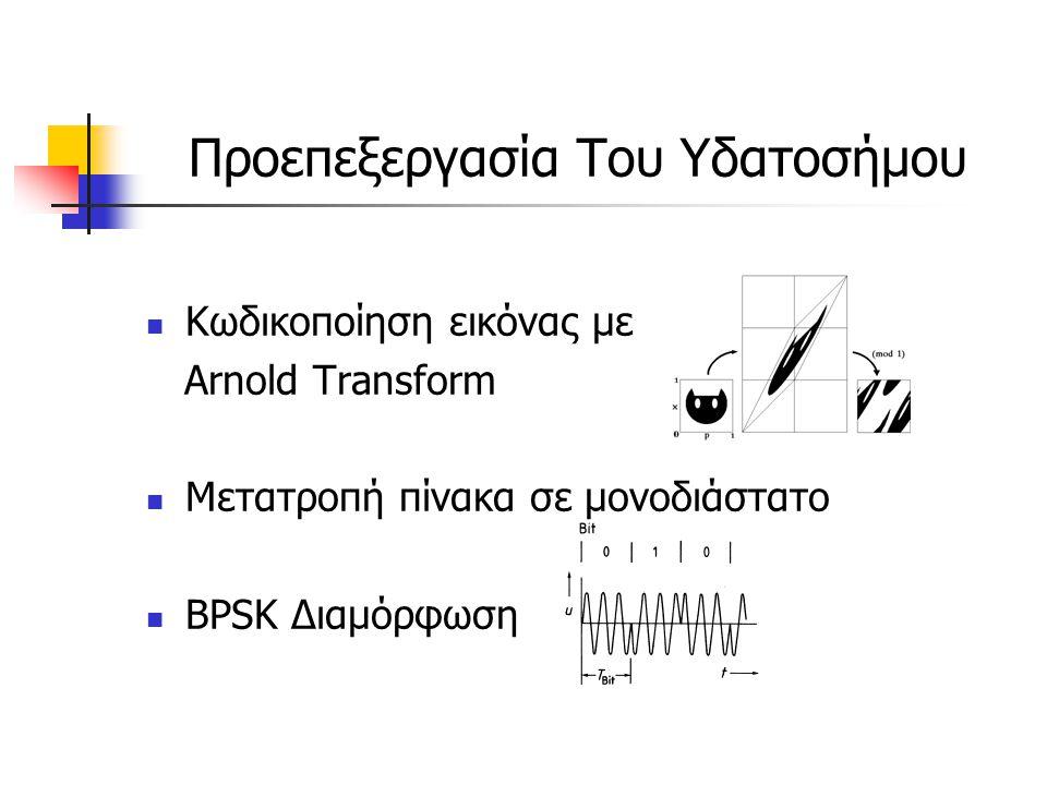 Προεπεξεργασία Του Υδατοσήμου Κωδικοποίηση εικόνας με Arnold Transform Μετατροπή πίνακα σε μονοδιάστατο BPSK Διαμόρφωση