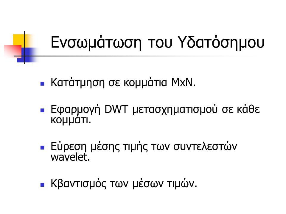Ενσωμάτωση του Υδατόσημου Κατάτμηση σε κομμάτια ΜxN. Εφαρμογή DWT μετασχηματισμού σε κάθε κομμάτι. Εύρεση μέσης τιμής των συντελεστών wavelet. Κβαντισ