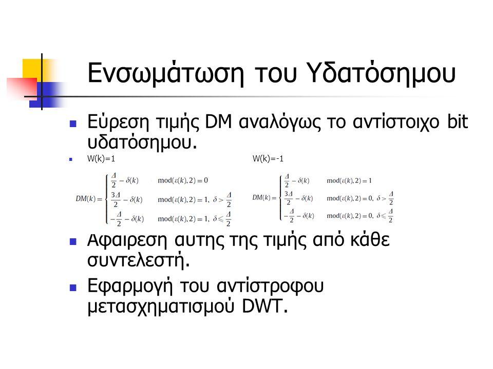 Ενσωμάτωση του Υδατόσημου Εύρεση τιμής DM αναλόγως το αντίστοιχο bit υδατόσημου. W(k)=1 W(k)=-1 Αφαίρεση αυτής της τιμής από κάθε συντελεστή. Εφαρμογή