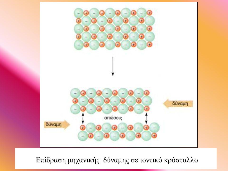 Επίδραση μηχανικής δύναμης σε ιοντικό κρύσταλλο