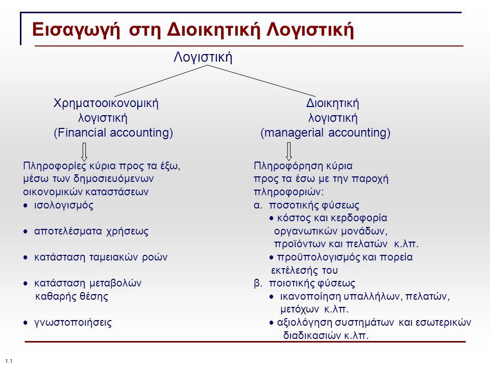 ΧρηματοοικονομικήΔιοικητικήλογιστική (Financial accounting)(managerial accounting) Εισαγωγή στη Διοικητική Λογιστική Λογιστική Πληροφορίες κύρια προς τα έξω,Πληροφόρηση κύρια μέσω των δημοσιευόμενωνπρος τα έσω με την παροχή οικονομικών καταστάσεωνπληροφοριών:  ισολογισμόςα.