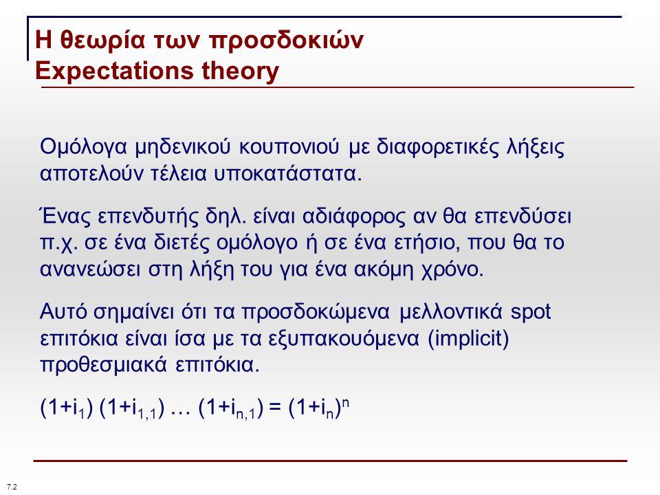 Η θεωρία των προσδοκιών Expectations theory 7.2 Ομόλογα μηδενικού κουπονιού με διαφορετικές λήξεις αποτελούν τέλεια υποκατάστατα.
