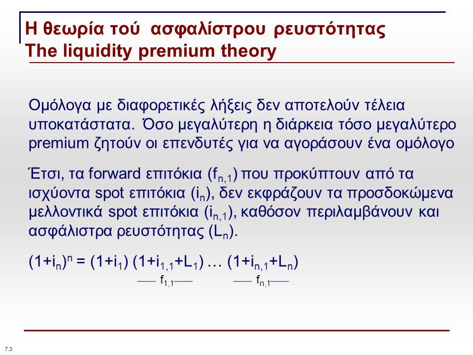 Η θεωρία τού ασφαλίστρου ρευστότητας The liquidity premium theory 7.3 Ομόλογα με διαφορετικές λήξεις δεν αποτελούν τέλεια υποκατάστατα.