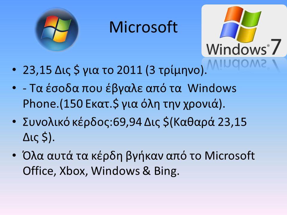 Microsoft 23,15 Δις $ για το 2011 (3 τρίμηνο).