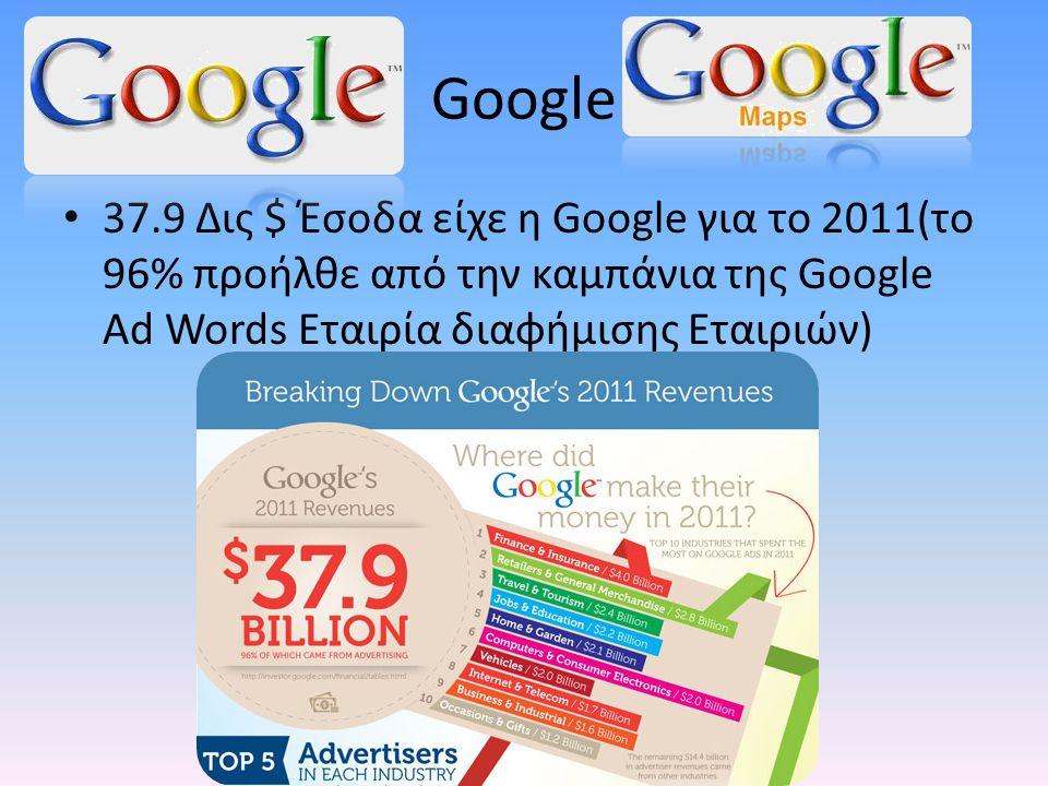 Google 37.9 Δις $ Έσοδα είχε η Google για το 2011(το 96% προήλθε από την καμπάνια της Google Ad Words Εταιρία διαφήμισης Εταιριών)