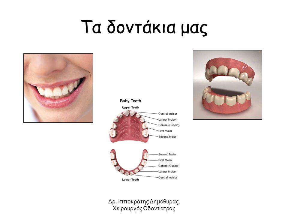 Δρ. Ιπποκράτης Δημόθυρας, Χειρουργός Οδοντίατρος Τα δοντάκια μας